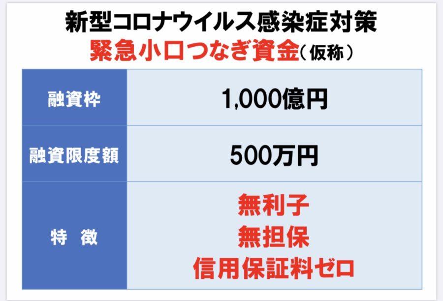 愛知県が創設 「小口つなぎ融資」